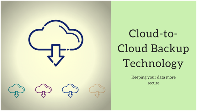 Cloud to Cloud Backup Technology