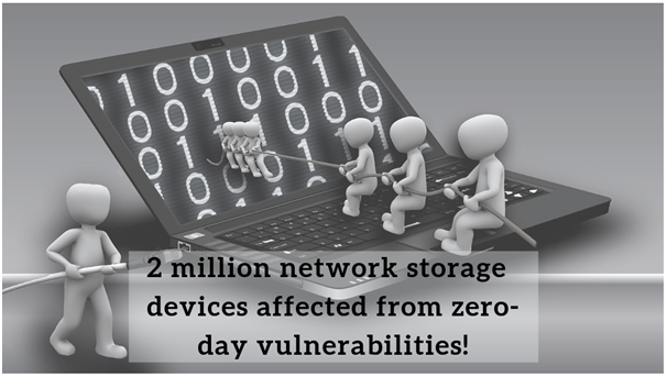 2 million network storage devices