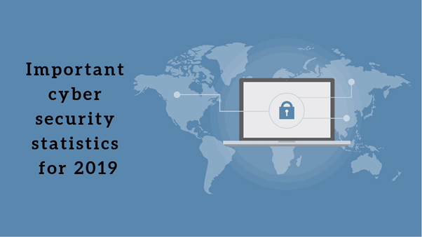 cybersecurity statistics 2019