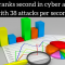 the-rising-and-falling-cyber-security-trends-in-2018.png
