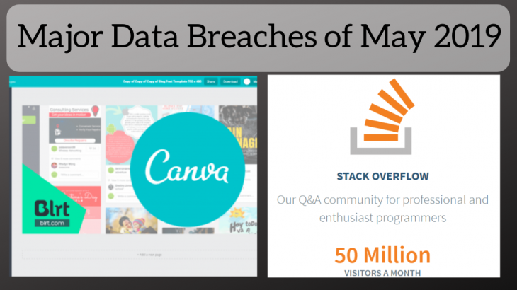 Major Data Breaches in last month