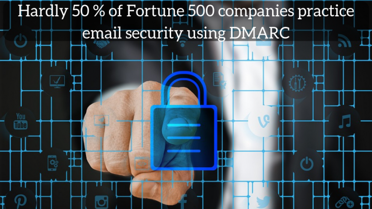 Hardly 50 % of Fortune 500 companies practice email security using DMARC