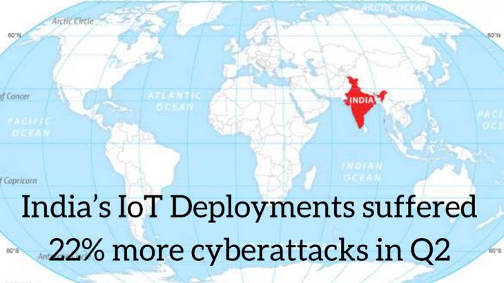 http://blog.logix.in/indias-iot-deployments-suffered-22-more-cyberattacks-in-q2/
