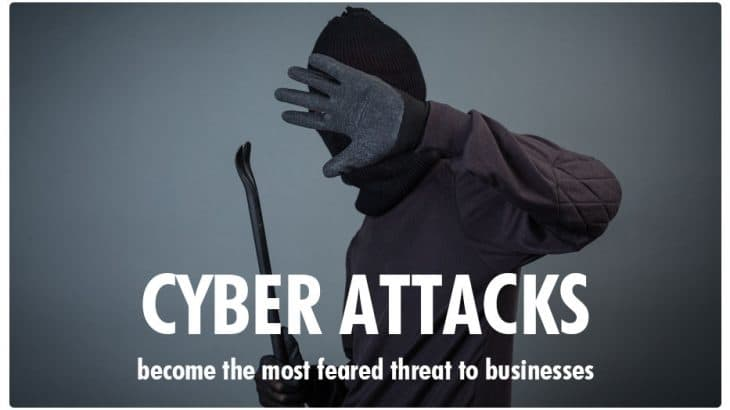 Cyber Attacks Take A Toll On Business