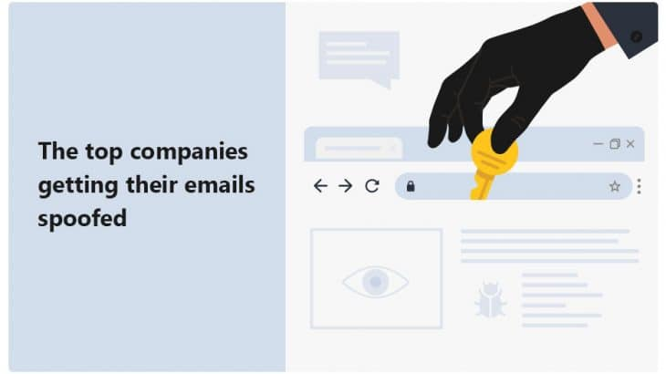 Spoofed Email Targets