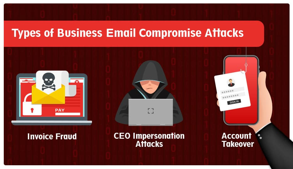 Types of Business Email Compromise Attacks - Invoice Fraud | CEO Impersonation | Account takeover