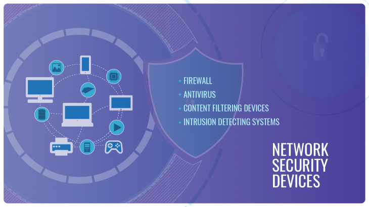 4 Primary Types Of Network Security Devices