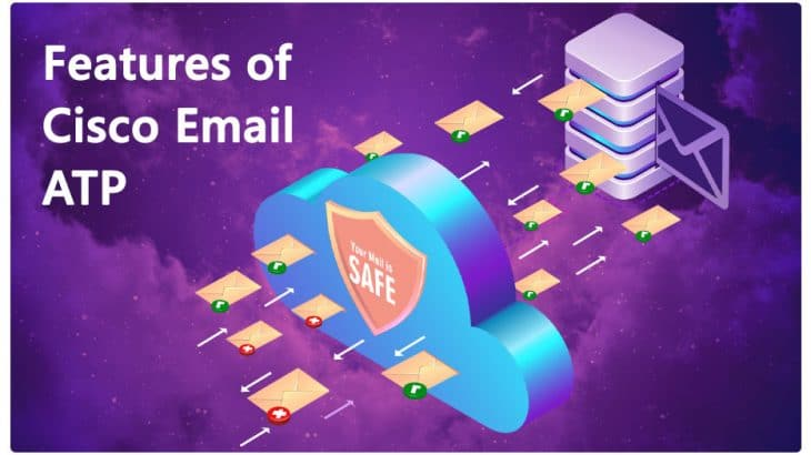 Features of Cisco Email ATP