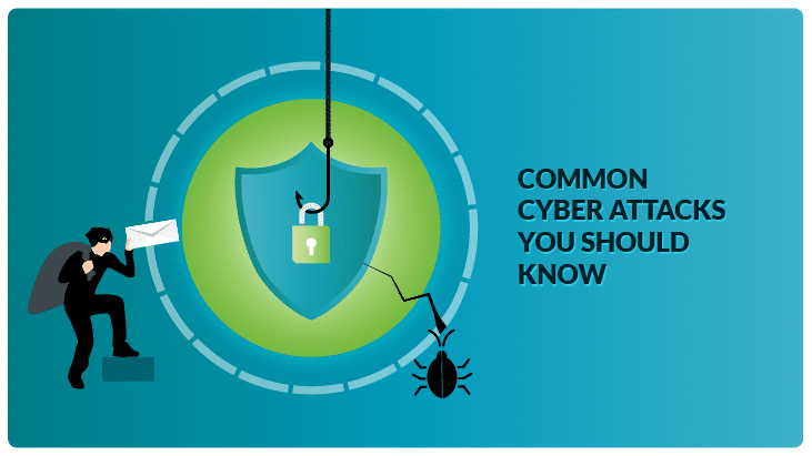 Common Cyber Attacks You Should Know