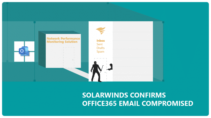 Office365 Email Compromised
