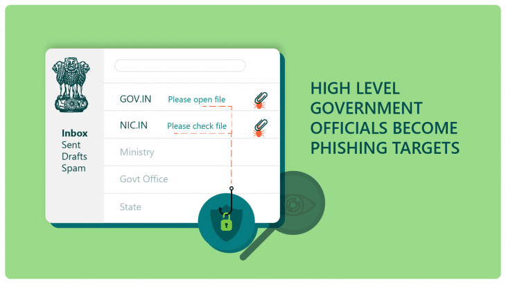 Rogue Email ID Phishing Attack
